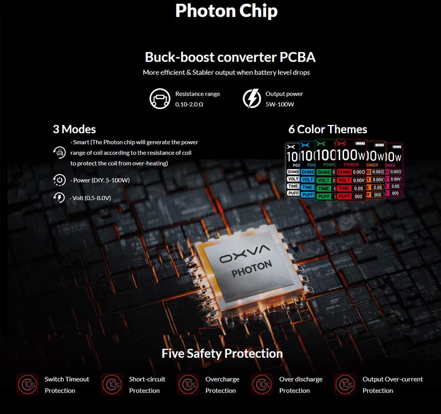 Photon Chip