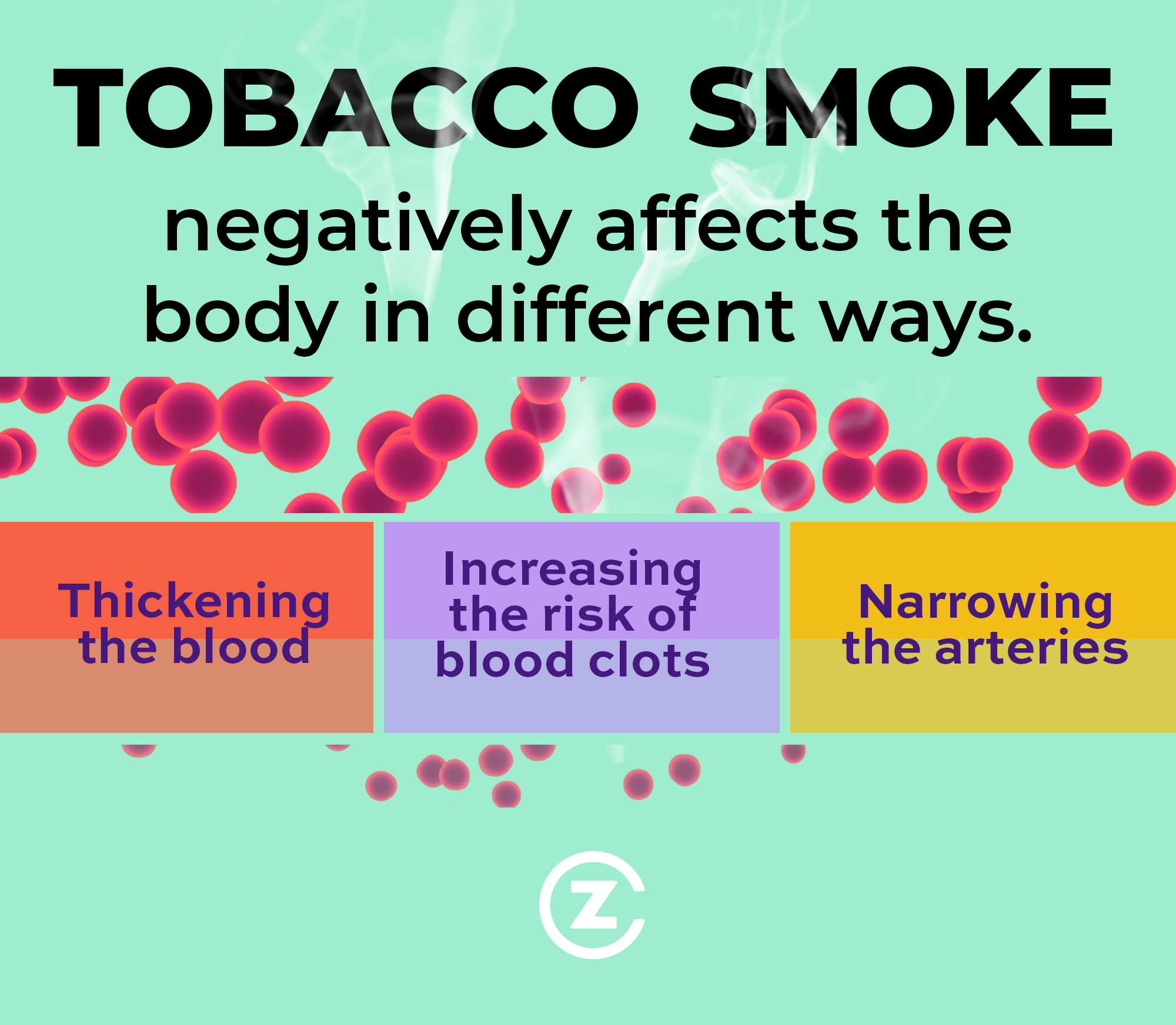 Tobacco Smoke negatively affects the body in different ways.